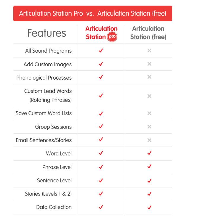 Articulation Station vs. Articulation Station Pro