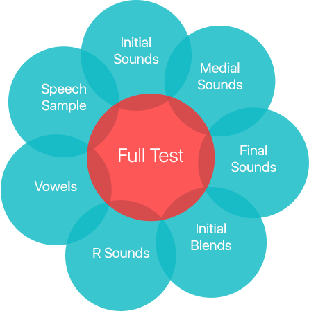 Full Test Features